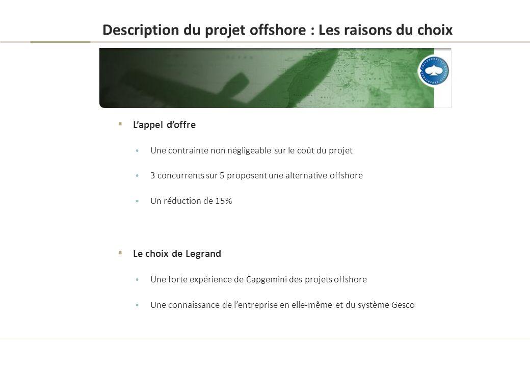 Description du projet offshore : Les raisons du choix Lappel doffre Une contrainte non négligeable sur le coût du projet 3 concurrents sur 5 proposent