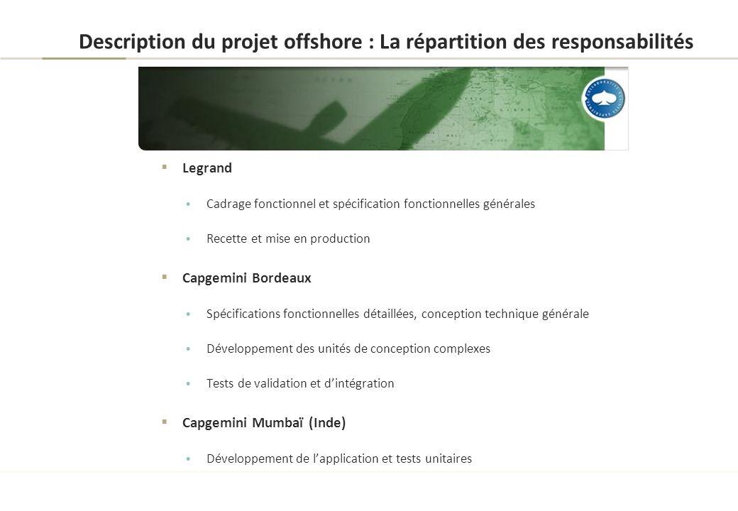 Description du projet offshore : La répartition des responsabilités Legrand Cadrage fonctionnel et spécification fonctionnelles générales Recette et m