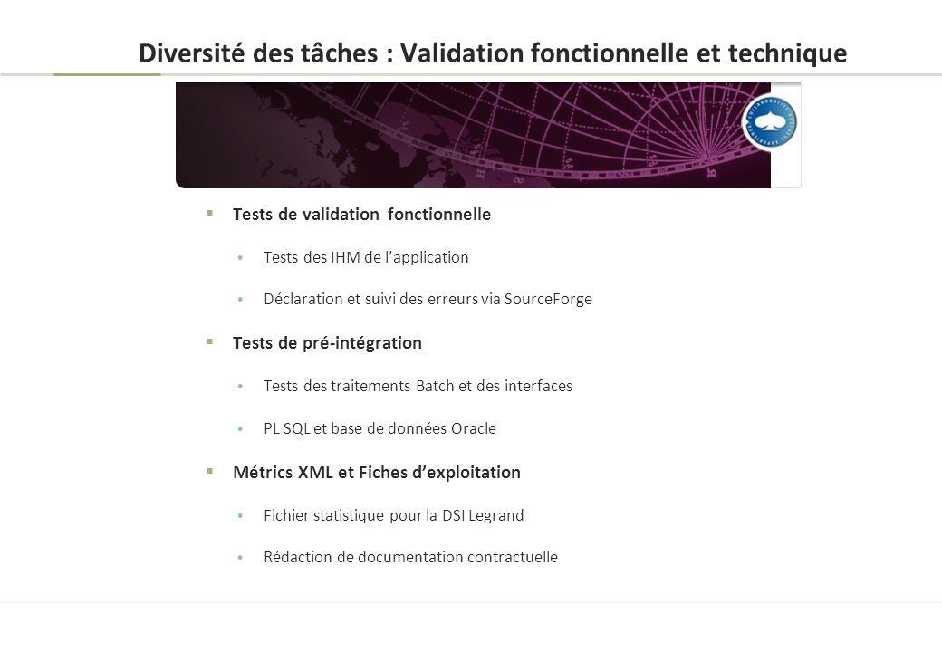 Diversité des tâches : Validation fonctionnelle et technique Tests de validation fonctionnelle Tests des IHM de lapplication Déclaration et suivi des
