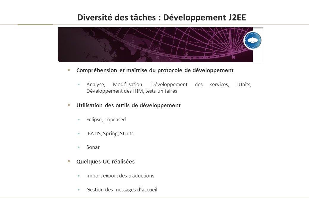 Diversité des tâches : Développement J2EE Compréhension et maîtrise du protocole de développement Analyse, Modélisation, Développement des services, J