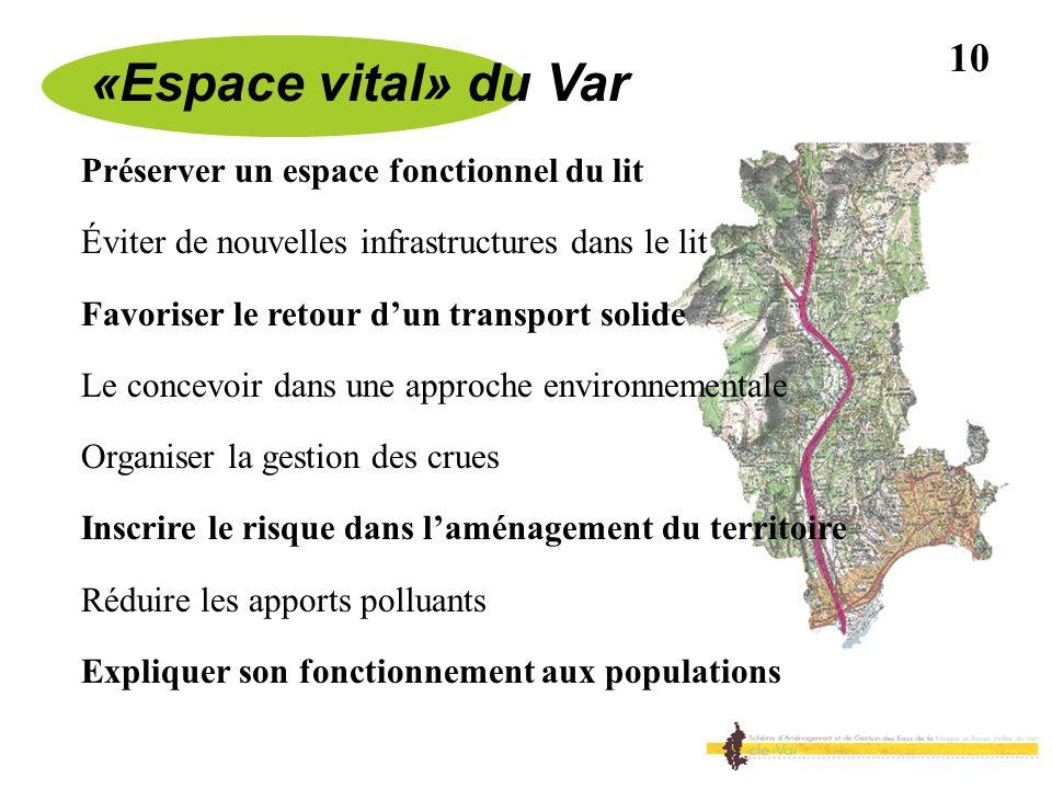 «Espace vital» du Var Préserver un espace fonctionnel du lit Éviter de nouvelles infrastructures dans le lit Favoriser le retour dun transport solide