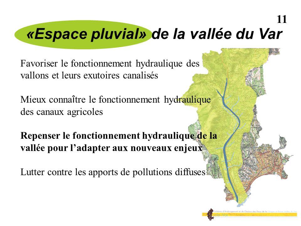 «Espace pluvial» de la vallée du Var Favoriser le fonctionnement hydraulique des vallons et leurs exutoires canalisés Mieux conna î tre le fonctionnem
