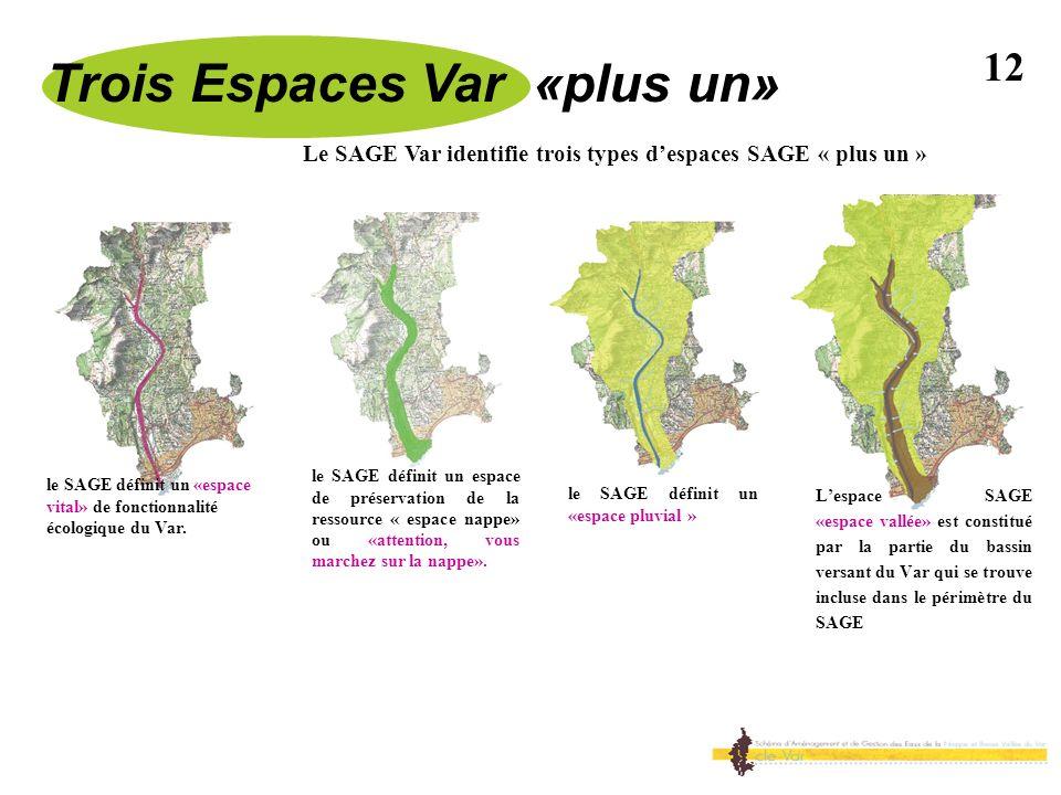 Trois Espaces Var «plus un» Lespace SAGE «espace vallée» est constitué par la partie du bassin versant du Var qui se trouve incluse dans le périmètre