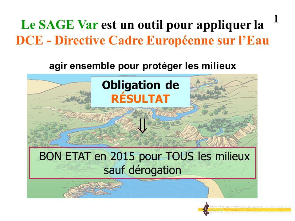 BON ETAT en 2015 pour TOUS les milieux sauf dérogation Obligation de RÉSULTAT Le SAGE Var est un outil pour appliquer la DCE - Directive Cadre Europée