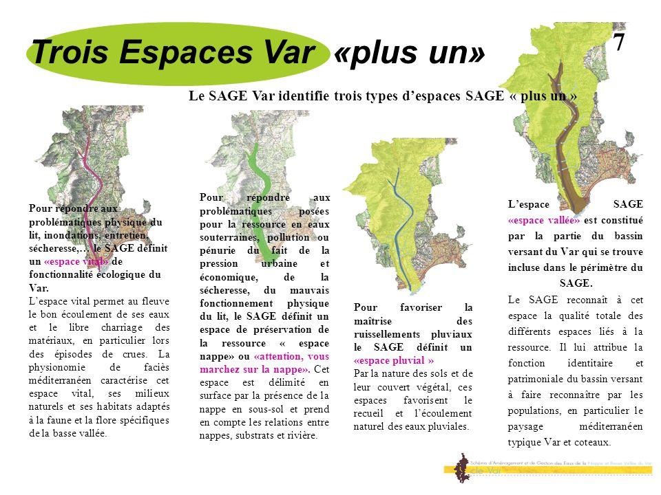 «Espace vallée» du Var Faire connaître les liens à un large public entre ressource en eau et bassin versant : « la basse vallée du Var, un écrin pour la ressource en eau de ses habitants » Fonctionnement et caractéristiques de la basse vallée et de lembouchure, paysages, vallons patrimoniaux… 8