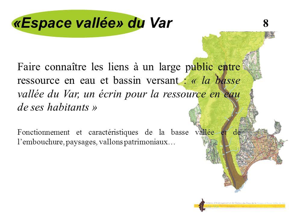 «Espace vallée» du Var Faire connaître les liens à un large public entre ressource en eau et bassin versant : « la basse vallée du Var, un écrin pour