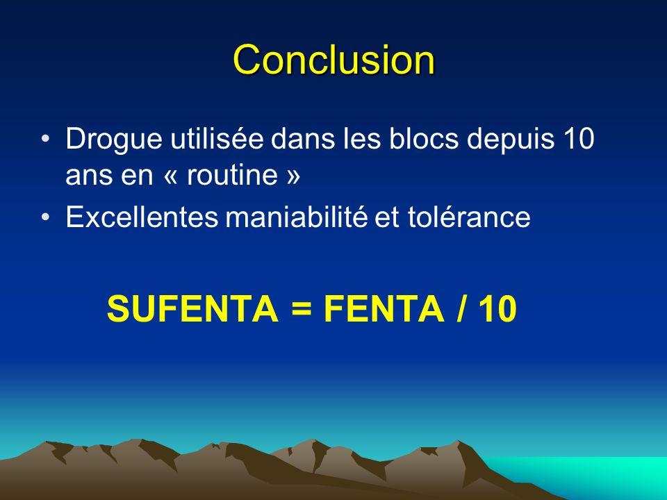 Conclusion Drogue utilisée dans les blocs depuis 10 ans en « routine » Excellentes maniabilité et tolérance SUFENTA = FENTA / 10