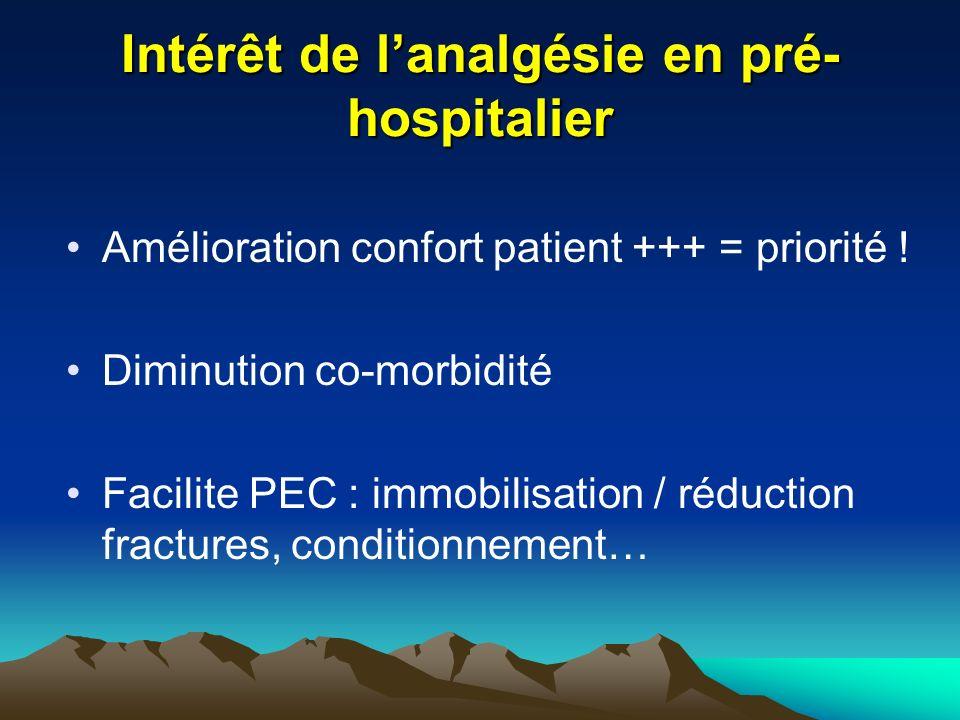 Intérêt de lanalgésie en pré- hospitalier Amélioration confort patient +++ = priorité ! Diminution co-morbidité Facilite PEC : immobilisation / réduct