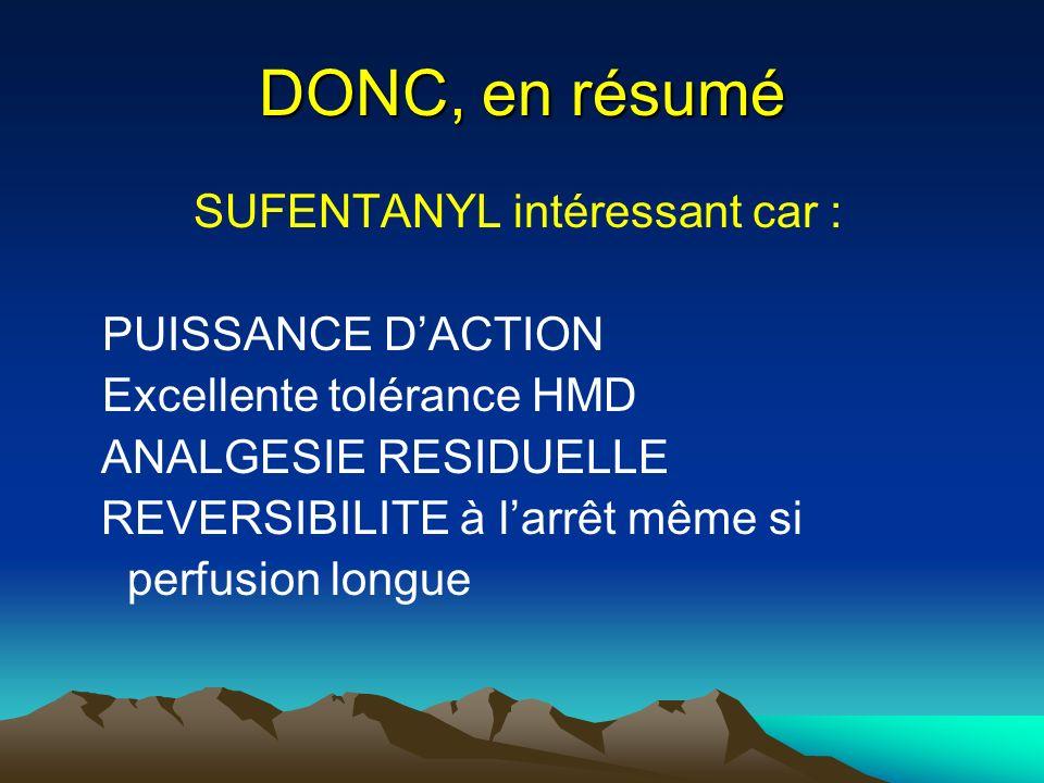 DONC, en résumé SUFENTANYL intéressant car : PUISSANCE DACTION Excellente tolérance HMD ANALGESIE RESIDUELLE REVERSIBILITE à larrêt même si perfusion