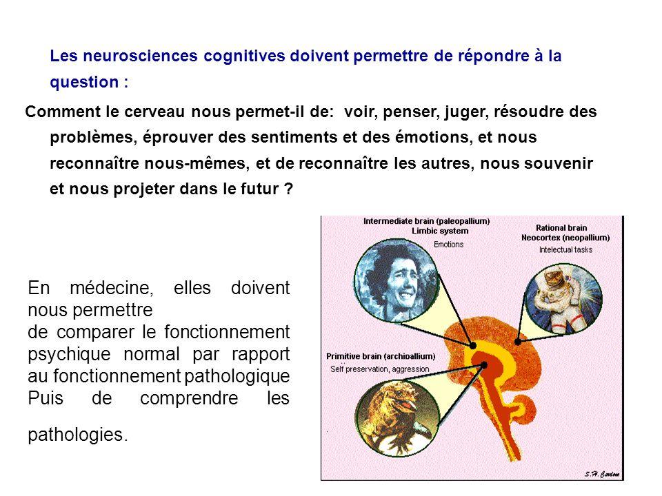 Les neurosciences cognitives doivent permettre de répondre à la question : Comment le cerveau nous permet-il de: voir, penser, juger, résoudre des pro