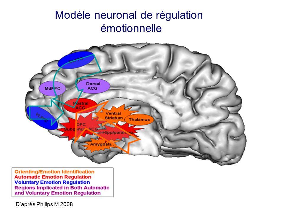 Daprès Philips M 2008 Modèle neuronal de régulation émotionnelle