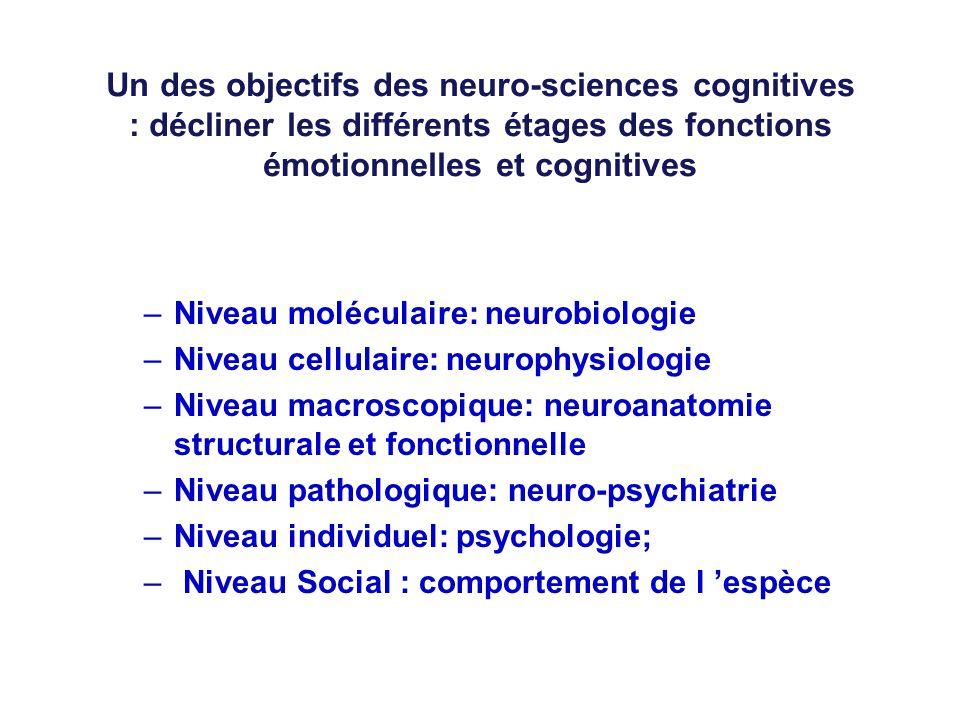 Un des objectifs des neuro-sciences cognitives : décliner les différents étages des fonctions émotionnelles et cognitives –Niveau moléculaire: neurobi