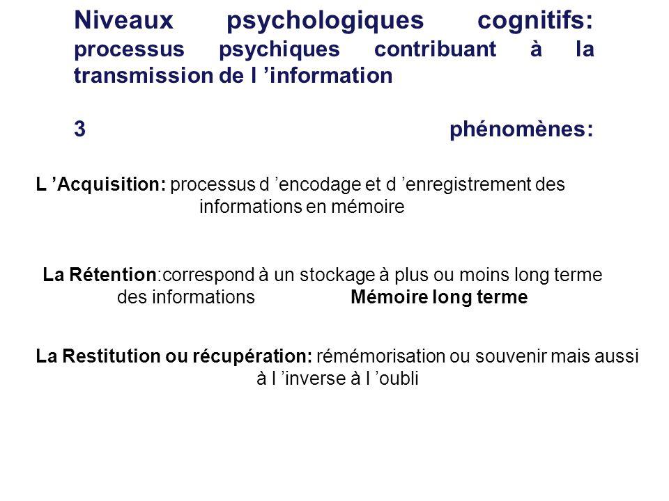 L Acquisition: processus d encodage et d enregistrement des informations en mémoire La Rétention:correspond à un stockage à plus ou moins long terme d