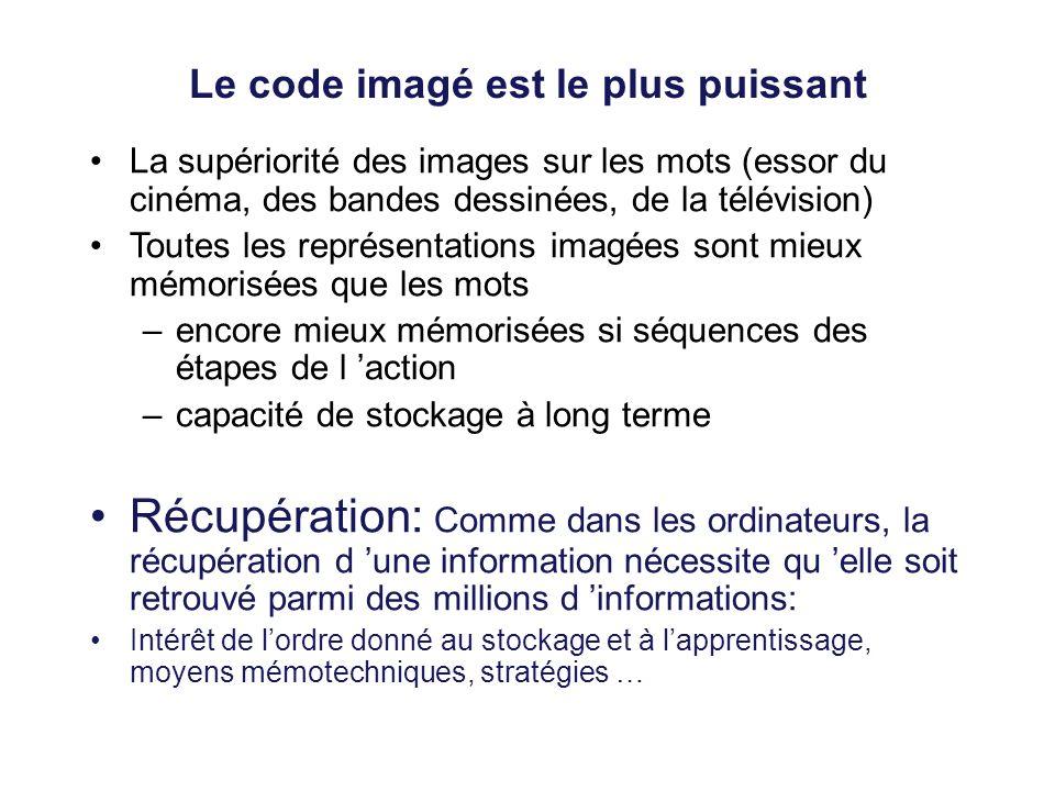 Le code imagé est le plus puissant La supériorité des images sur les mots (essor du cinéma, des bandes dessinées, de la télévision) Toutes les représe