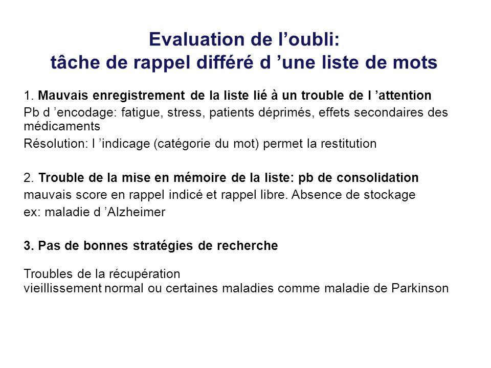 Evaluation de loubli: tâche de rappel différé d une liste de mots 1. Mauvais enregistrement de la liste lié à un trouble de l attention Pb d encodage: