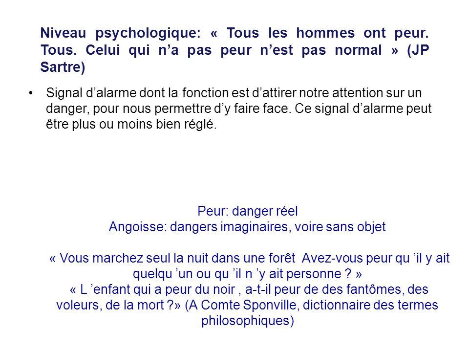 Niveau psychologique: « Tous les hommes ont peur. Tous. Celui qui na pas peur nest pas normal » (JP Sartre) Signal dalarme dont la fonction est dattir