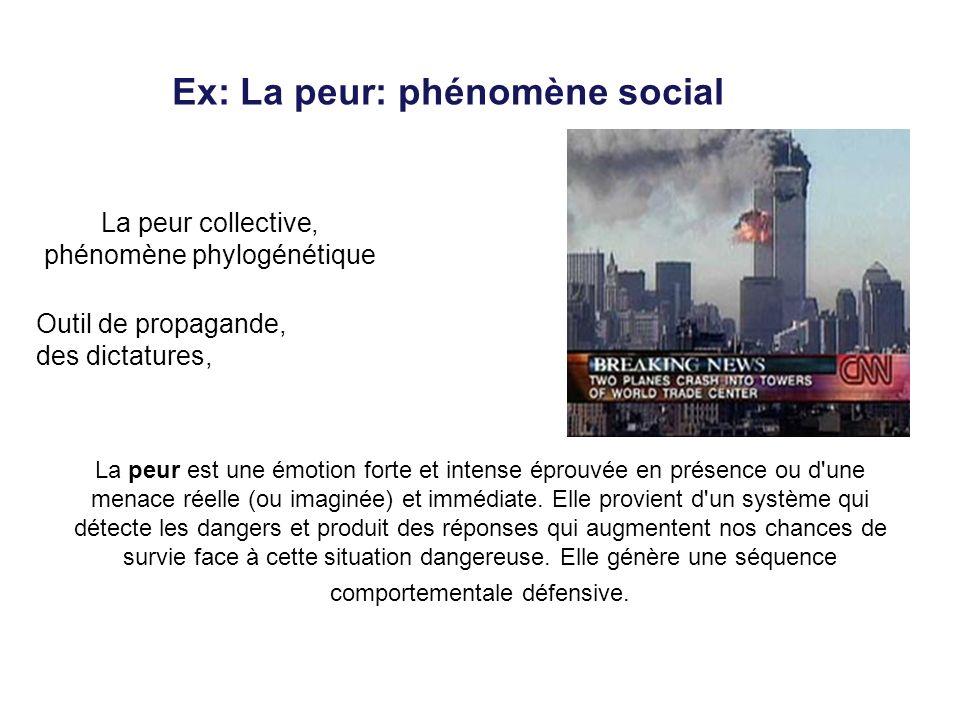 Ex: La peur: phénomène social La peur collective, phénomène phylogénétique Outil de propagande, des dictatures, La peur est une émotion forte et inten