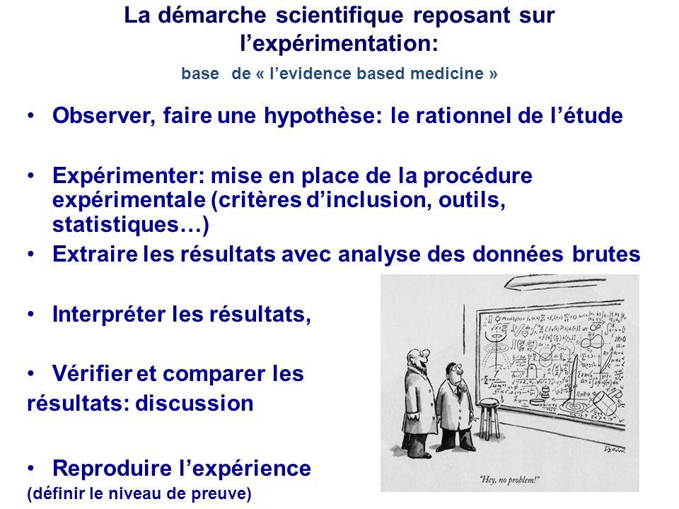 La démarche scientifique reposant sur lexpérimentation: base de « levidence based medicine » Observer, faire une hypothèse: le rationnel de létude Exp
