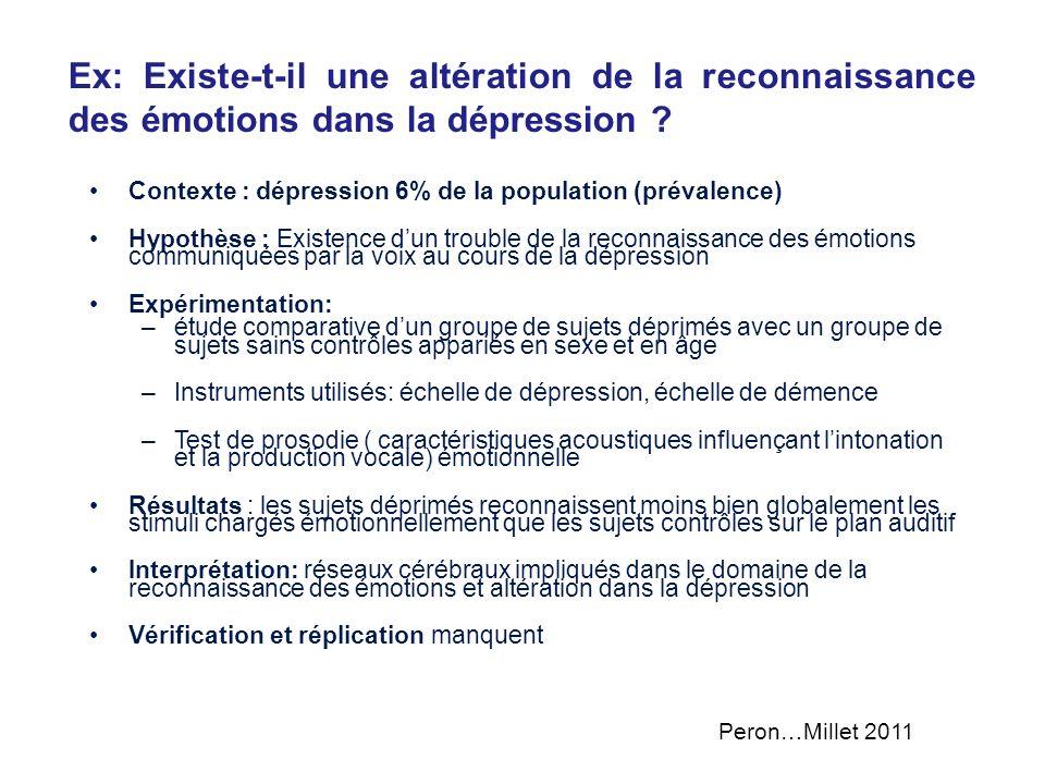 Ex: Existe-t-il une altération de la reconnaissance des émotions dans la dépression ? Contexte : dépression 6% de la population (prévalence) Hypothèse