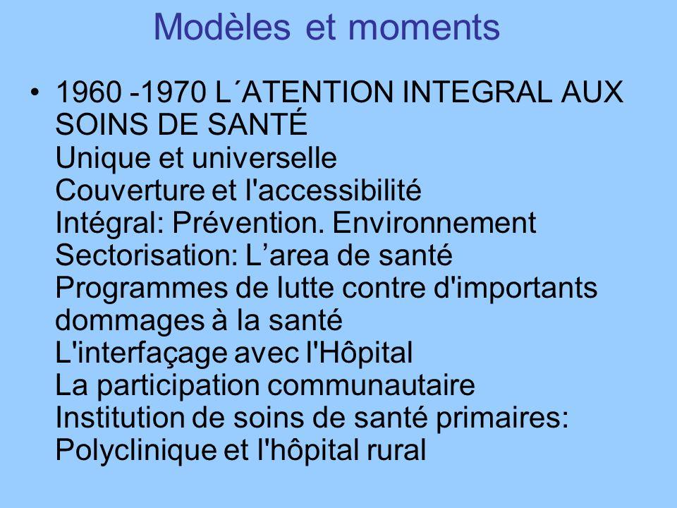 Modèles et moments 1960 -1970 L´ATENTION INTEGRAL AUX SOINS DE SANTÉ Unique et universelle Couverture et l accessibilité Intégral: Prévention.