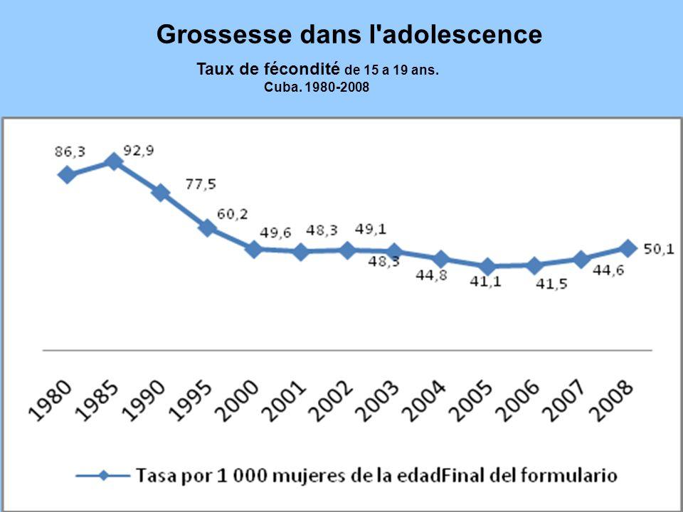 Taux de fécondité de 15 a 19 ans. Cuba. 1980-2008 Grossesse dans l adolescence