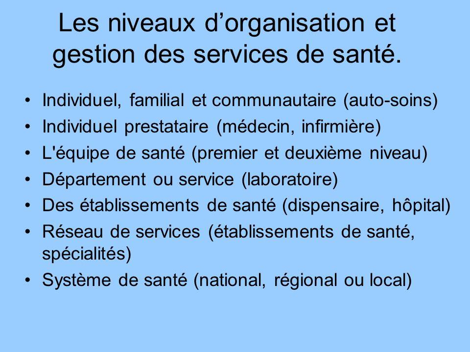 Les niveaux dorganisation et gestion des services de santé.