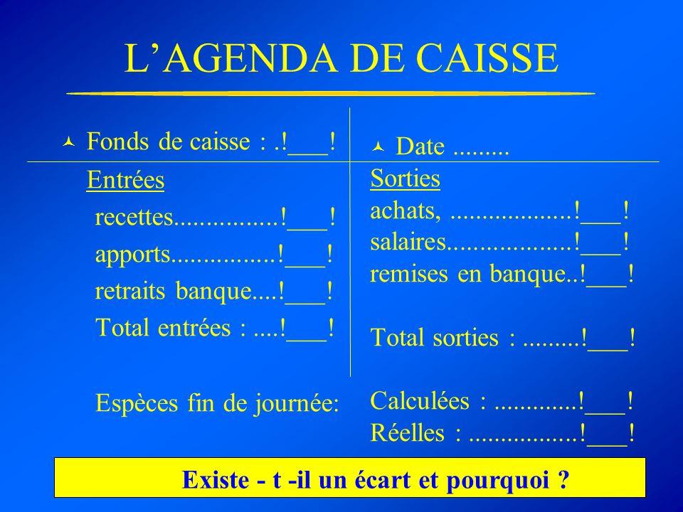 LAGENDA DE CAISSE Fonds de caisse :.!___! Entrées recettes................!___! apports................!___! retraits banque....!___! Total entrées :.