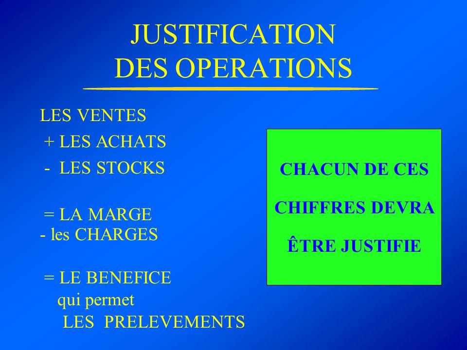 JUSTIFICATION DES OPERATIONS LES VENTES + LES ACHATS - LES STOCKS = LA MARGE - les CHARGES = LE BENEFICE qui permet LES PRELEVEMENTS CHACUN DE CES CHIFFRES DEVRA ÊTRE JUSTIFIE