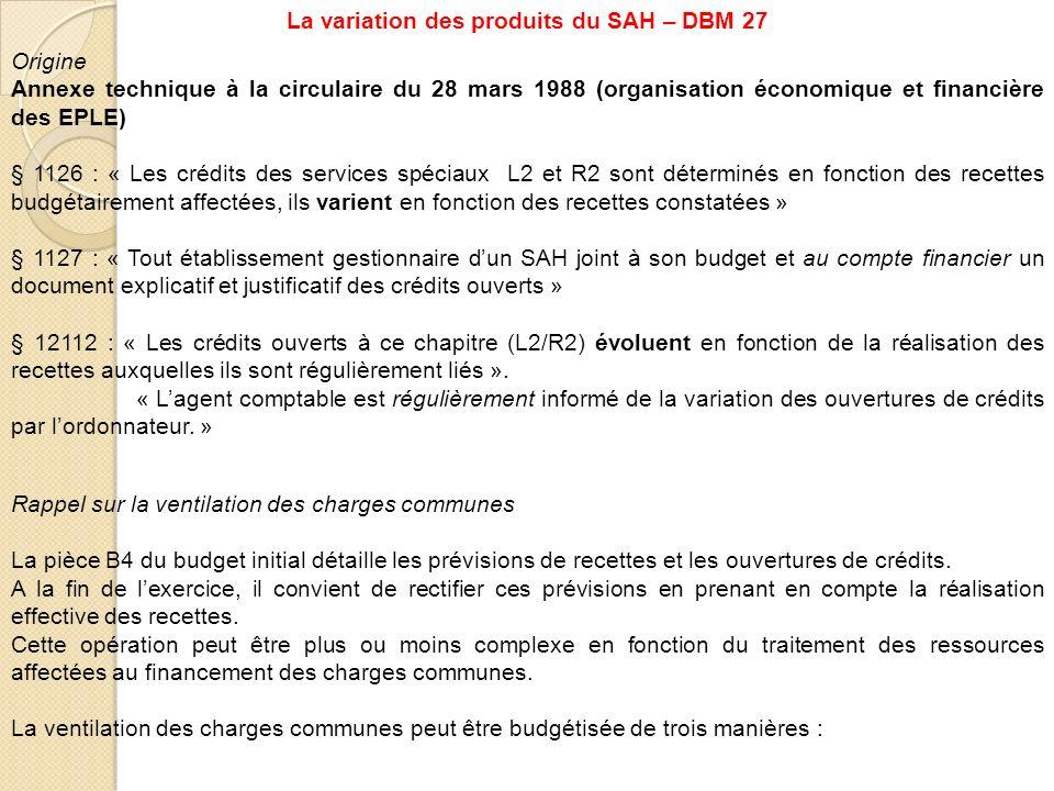 La variation des produits du SAH – DBM 27 Origine Annexe technique à la circulaire du 28 mars 1988 (organisation économique et financière des EPLE) §