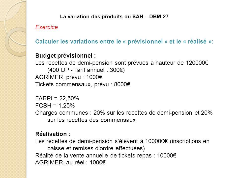 Calculer les variations entre le « prévisionnel » et le « réalisé »: Budget prévisionnel : Les recettes de demi-pension sont prévues à hauteur de 1200