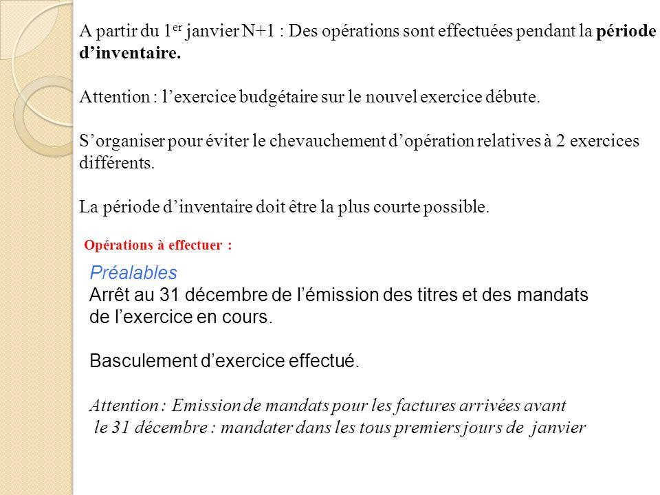 A partir du 1 er janvier N+1 : Des opérations sont effectuées pendant la période dinventaire. Attention : lexercice budgétaire sur le nouvel exercice