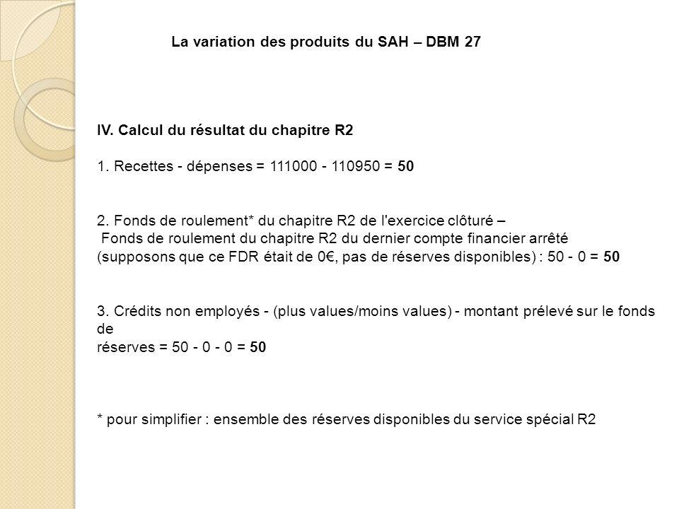 IV. Calcul du résultat du chapitre R2 1. Recettes - dépenses = 111000 - 110950 = 50 2. Fonds de roulement* du chapitre R2 de l'exercice clôturé – Fond