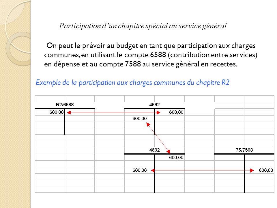 On peut le prévoir au budget en tant que participation aux charges communes, en utilisant le compte 6588 (contribution entre services) en dépense et a