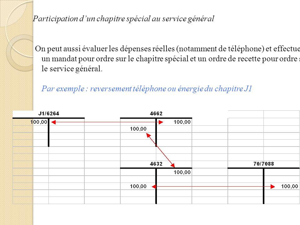 Participation dun chapitre spécial au service général On peut aussi évaluer les dépenses réelles (notamment de téléphone) et effectuer un mandat pour