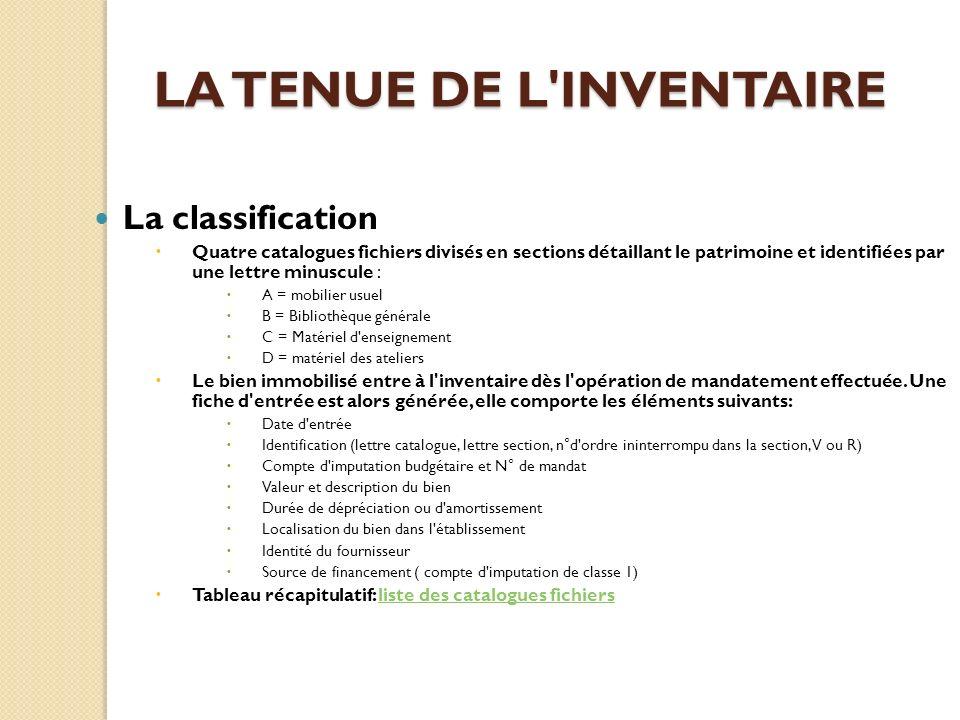 LA TENUE DE L'INVENTAIRE La classification Quatre catalogues fichiers divisés en sections détaillant le patrimoine et identifiées par une lettre minus