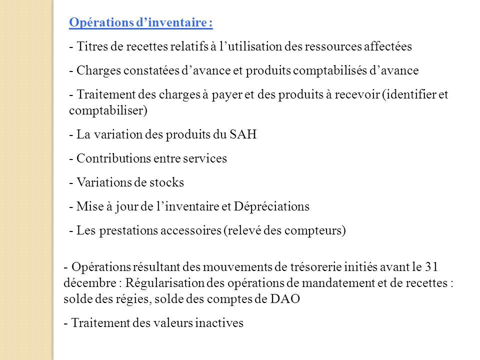 Opérations dinventaire : - Titres de recettes relatifs à lutilisation des ressources affectées - Charges constatées davance et produits comptabilisés