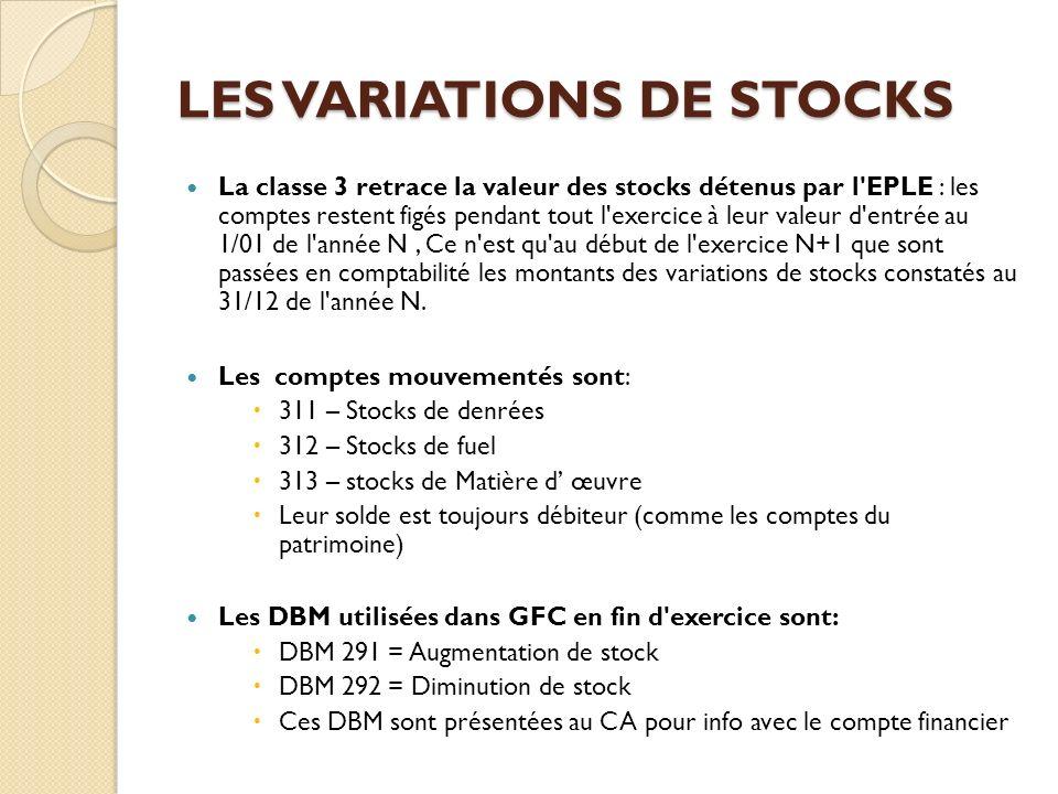 La classe 3 retrace la valeur des stocks détenus par l'EPLE : les comptes restent figés pendant tout l'exercice à leur valeur d'entrée au 1/01 de l'an