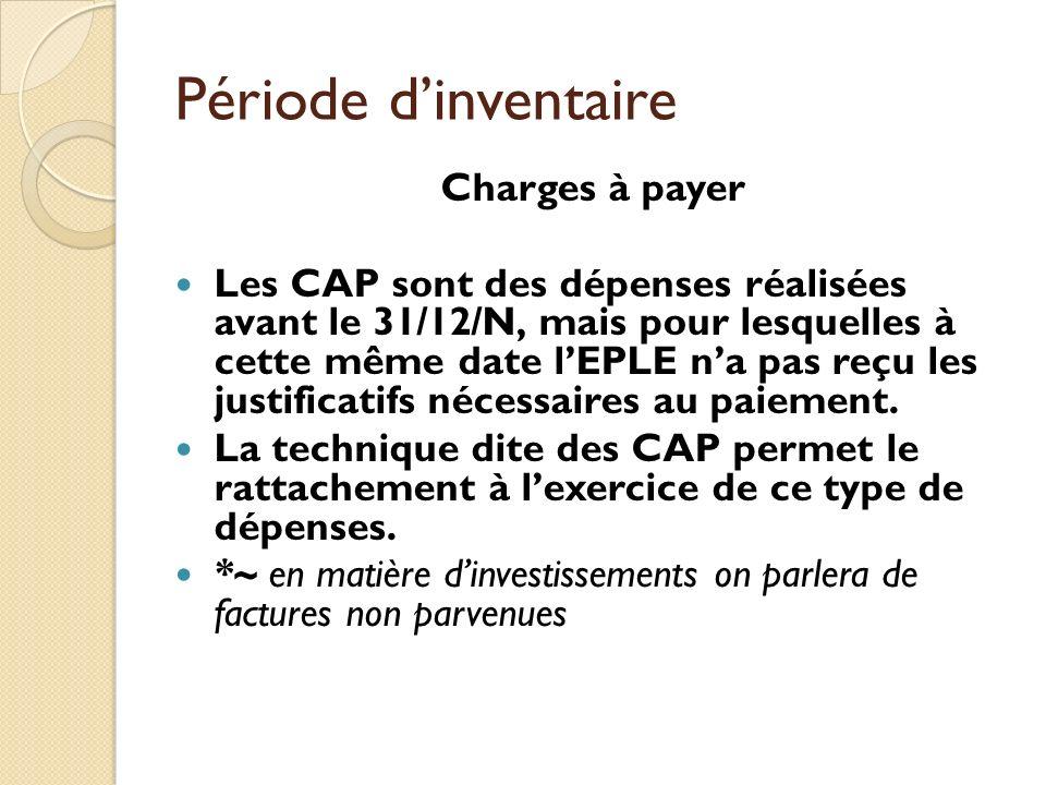 Période dinventaire Charges à payer Les CAP sont des dépenses réalisées avant le 31/12/N, mais pour lesquelles à cette même date lEPLE na pas reçu les
