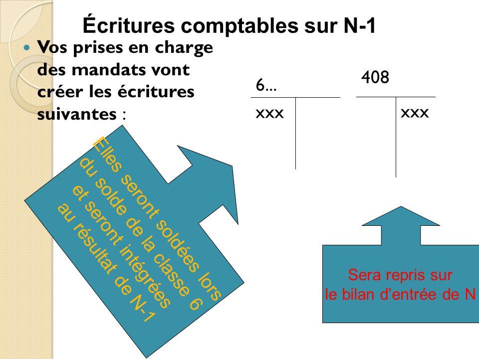 Vos prises en charge des mandats vont créer les écritures suivantes : 6... xxx Écritures comptables sur N-1 Elles seront soldées lors du solde de la c