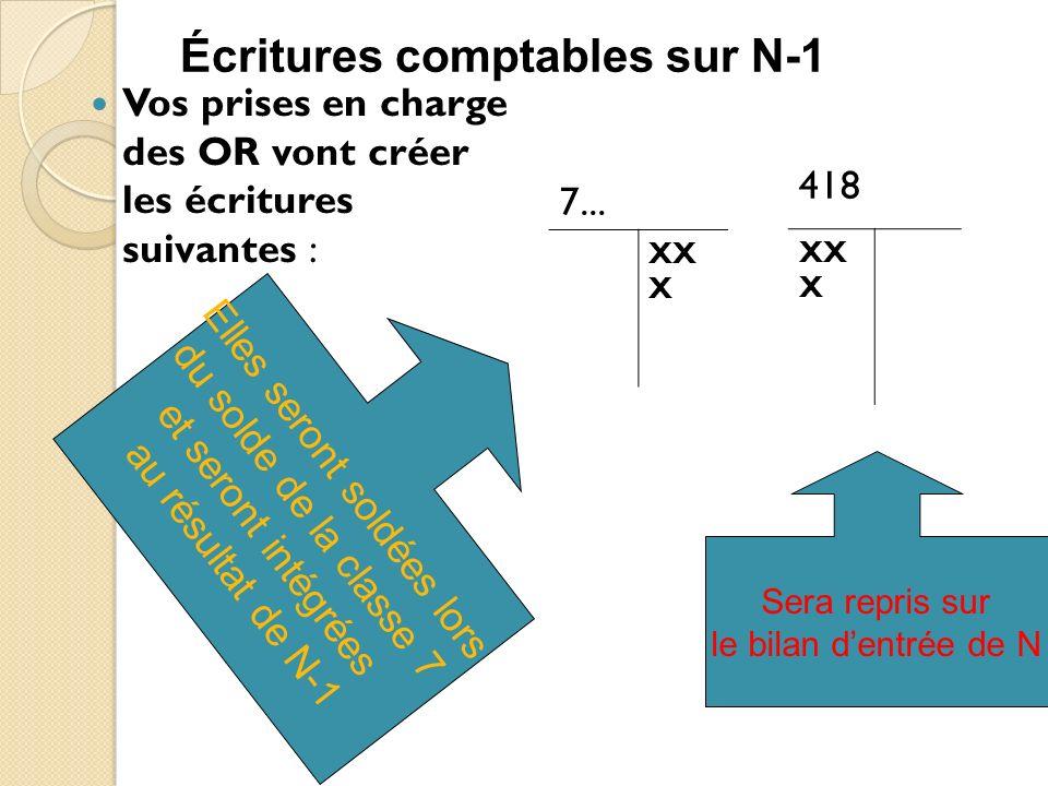 Vos prises en charge des OR vont créer les écritures suivantes : 7... XX X Écritures comptables sur N-1 Elles seront soldées lors du solde de la class