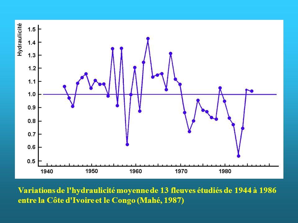 Variations de l hydraulicité moyenne de 13 fleuves étudiés de 1944 à 1986 entre la Côte d Ivoire et le Congo (Mahé, 1987)