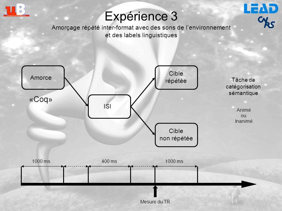1 - Les sons de lenvironnement nactivent pas de structures de connaissances abstraites 2 - Les sons de lenvironnement activent des connaissances conce