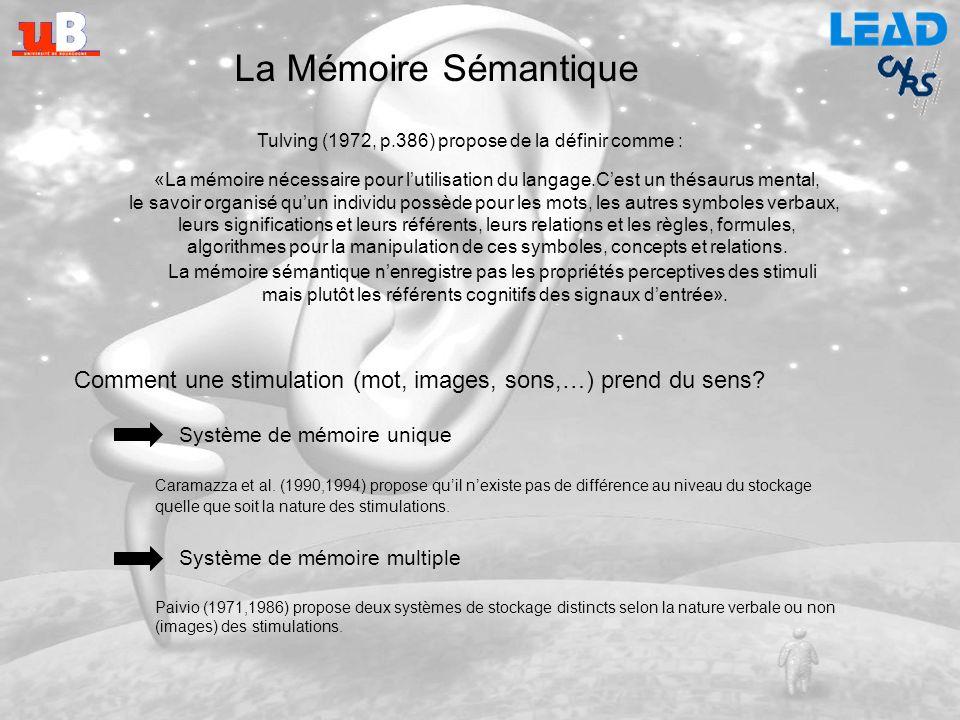 Mémoire Sémantique et Sons de lEnvironnement Travail de thèse présenté par Yannick Gérard et réalisé sous la direction du Pr. Emmanuel Bigand