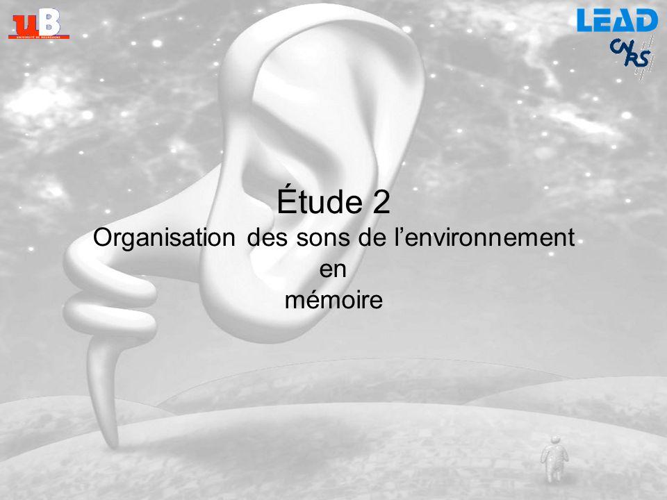 Étude 1 - Discussion 1 - Un son de lenvironnement active des connaissances conceptuelles 2 - Propagation de lactivation conceptuelle de manière simila
