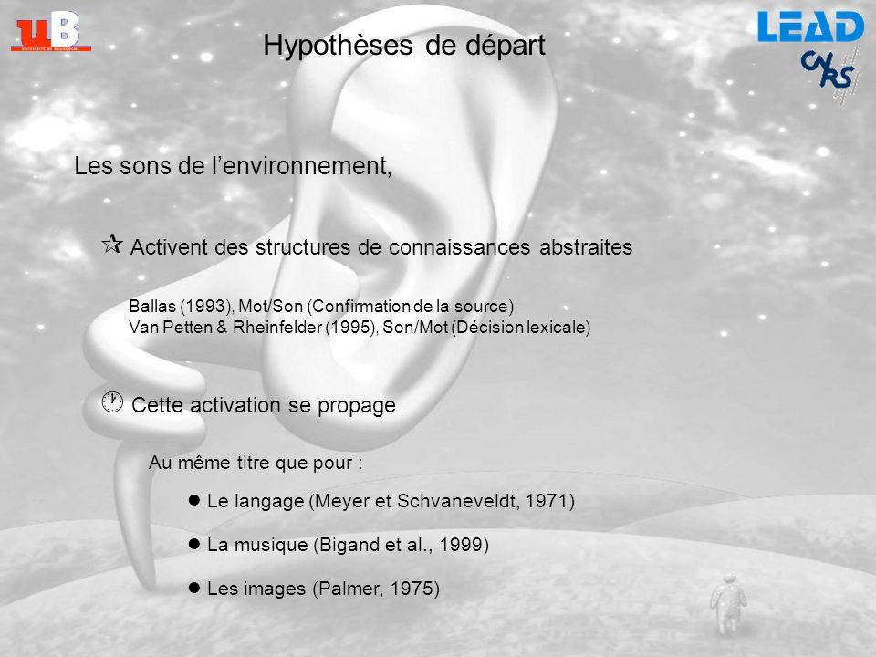 Modèle CSM (Conceptual Selection Model) Bloem, van den Boogaard, & La Heij (sous presse) Interférence sémantique - compétition entre L t et L c Facili