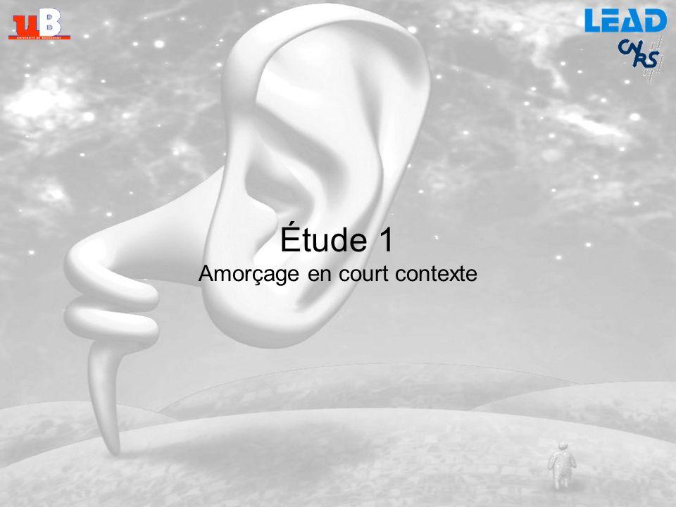 Plan expérimental Etude 1 - Amorçage en court contexte Expérience 1 - Amorçage répété avec des sons de lenvironnement Expérience 2 - Amorçage sémantiq