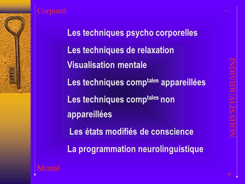 Les techniques psycho corporelles Les techniques de relaxation Visualisation mentale Les techniques comp tales appareillées Les techniques comp tales non appareillées Les états modifiés de conscience La programmation neurolinguistique Mental Corporel INDIVIDUALISATION - +