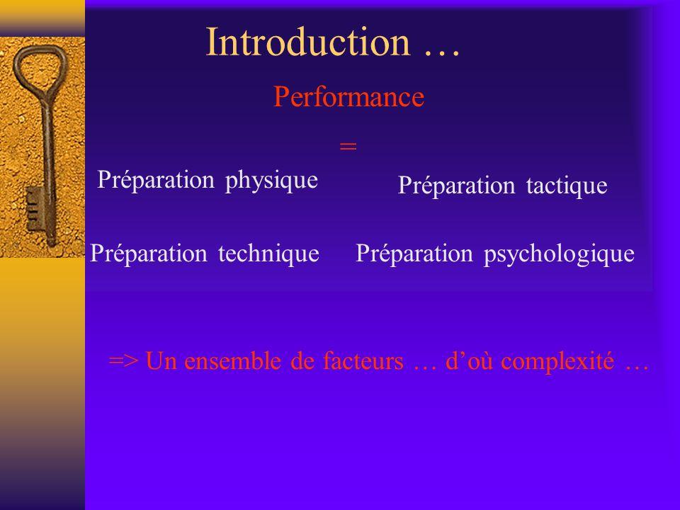 Introduction … Performance = Préparation physique Préparation techniquePréparation psychologique => Un ensemble de facteurs … doù complexité … Préparation tactique