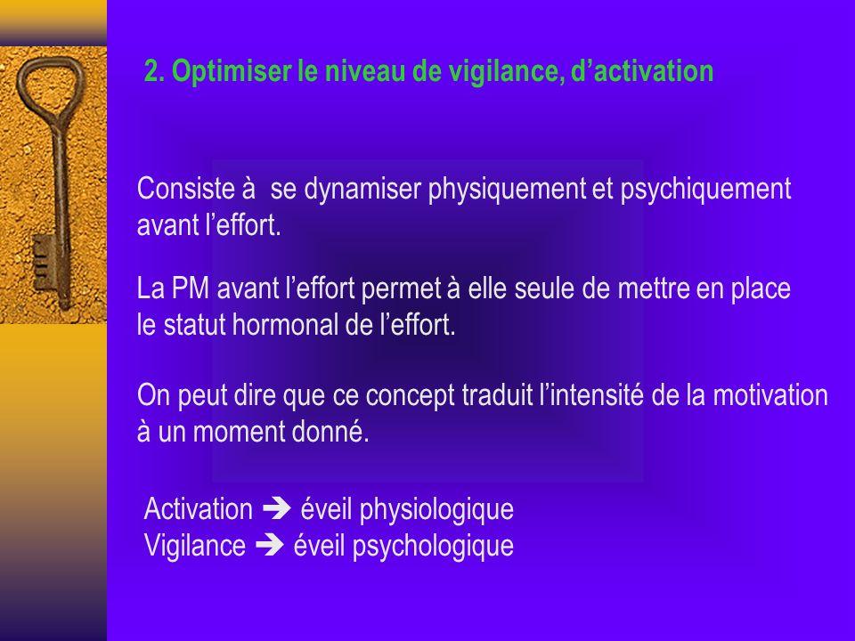 3.Gérer la souffrance/douleur Cest à dire linterprétation de la douleur.