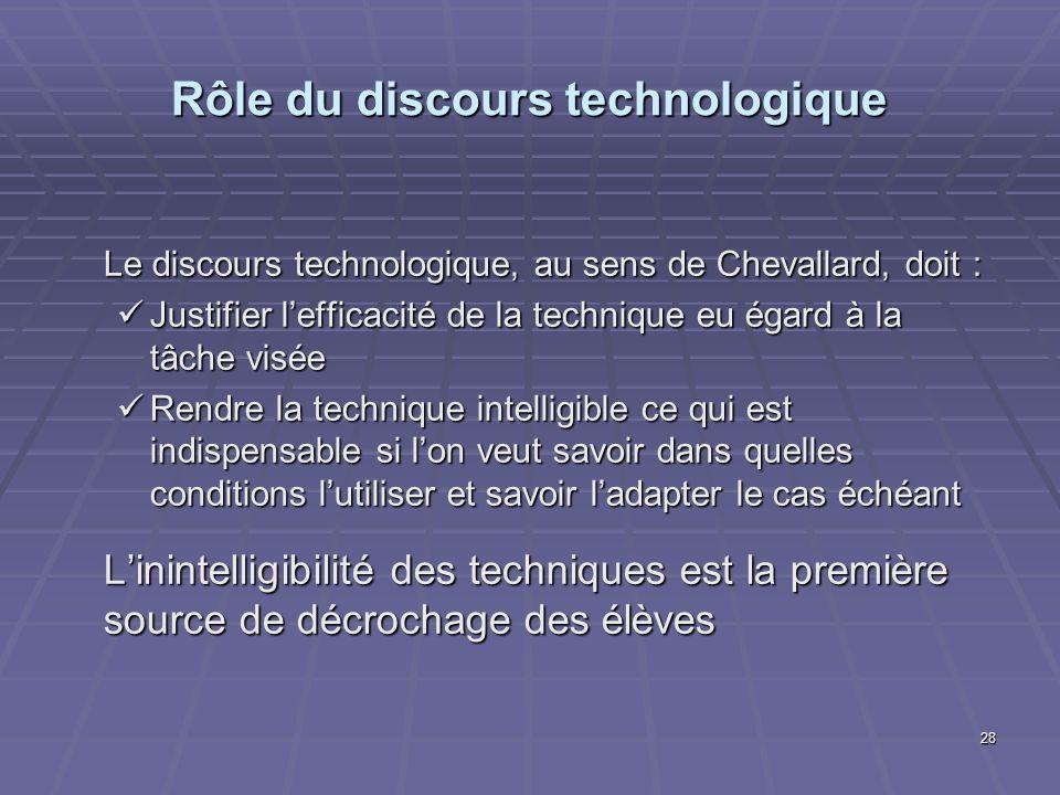 28 Rôle du discours technologique Le discours technologique, au sens de Chevallard, doit : Justifier lefficacité de la technique eu égard à la tâche v